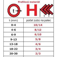 Pilový pás na kov 1385x13x0,65 M42 8/12 STARRETT Intenss PRO-DIE s unikátní technologií