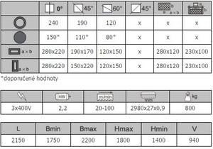 Pegas pásová pila na kov 240x280 A-CNC-R